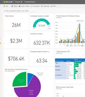 Eventos Soluciones Microsoft Power BI